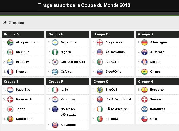 Tirage au sort de la coupe du monde 2010 - Tirage au sort 32 finale coupe de france ...