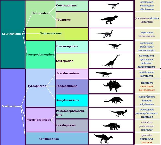 dinosaur par