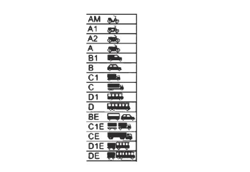 Remorque 750 kg permis 123 remorque - Grille permis de conduire ...